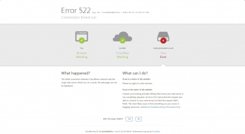 Yeoman Monitoring Services - security and technology monitoring